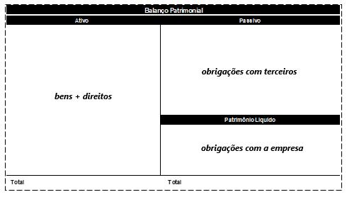 Publicação Diário Oficial: Guia completo de publicação no Diário Oficial